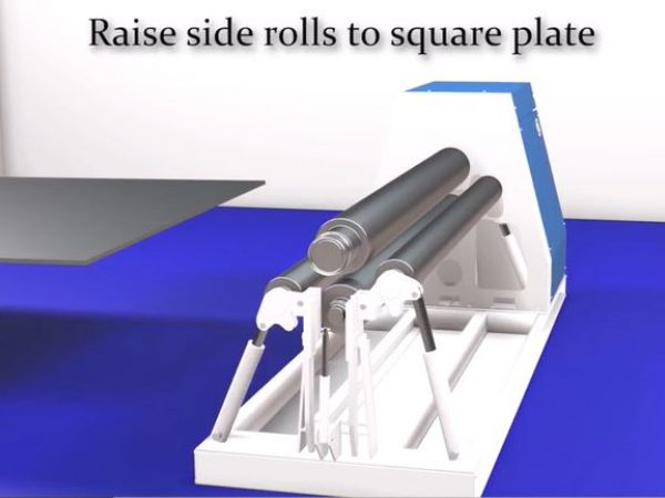 Basic Steps for 4 Roll Sheet Bending